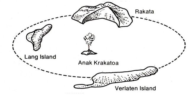 Il nuovo vulcano Anak Krakatau sorto al posto del Krakatoa