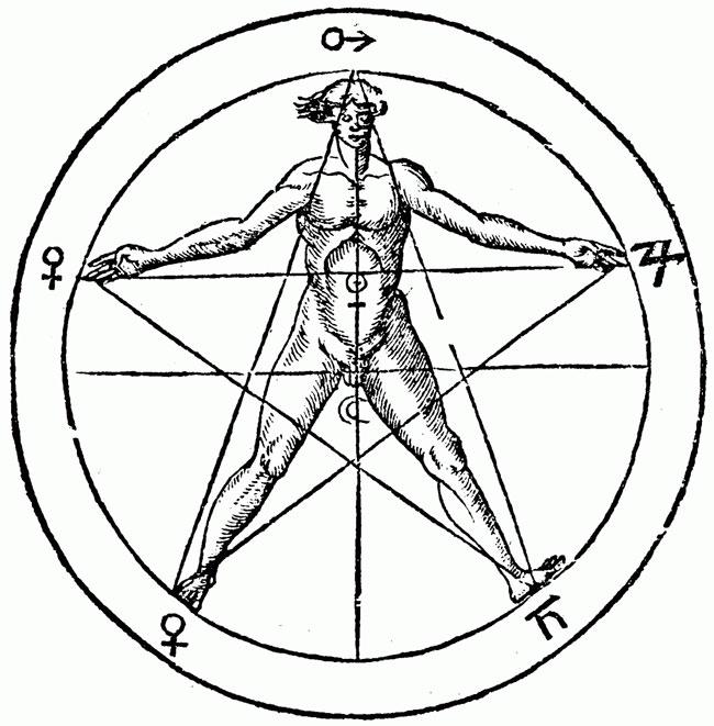 Un'illustrazione di un Pentacolo (o Pentagramma) di Agrippa
